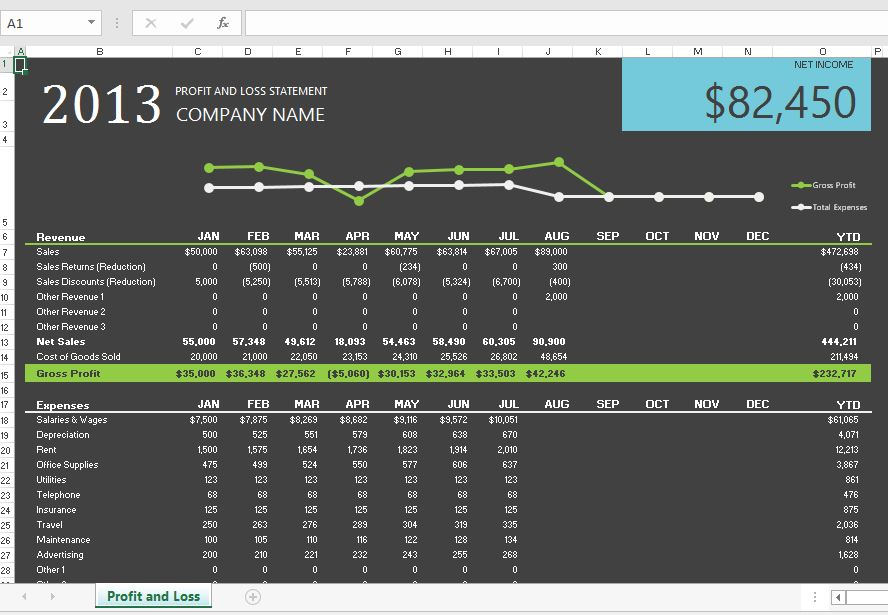 Download Template  Excel Profit Loss Template