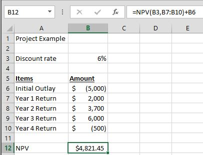 NPV with formula showing result screenshot